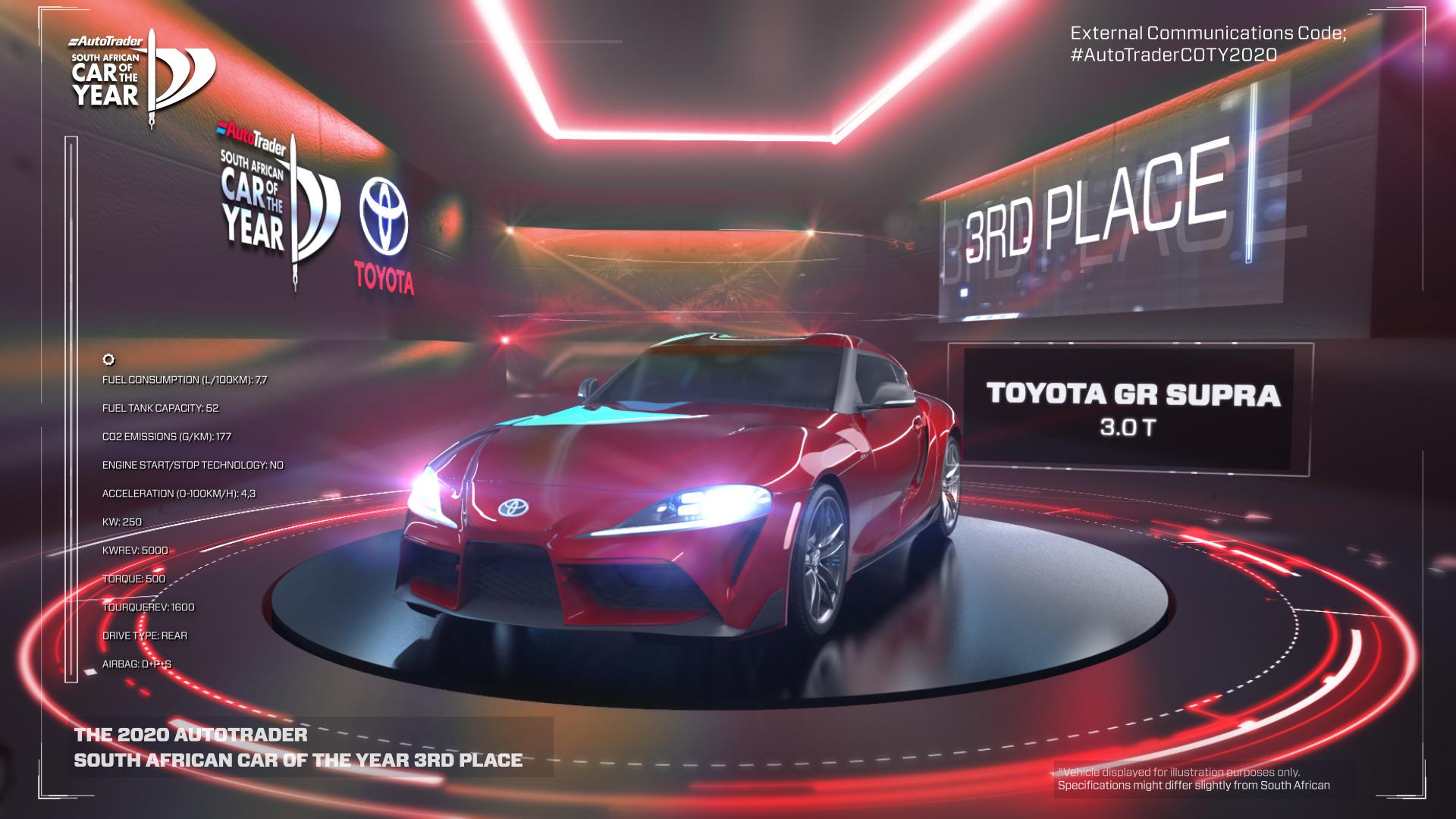 Winner_3RD_Car
